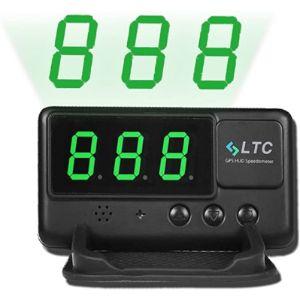 Leaningtech Car Speedometer