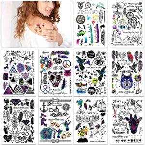 Visit The Konsait Store Eye Tattoo Design