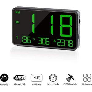 Timprove Hud Speedometer
