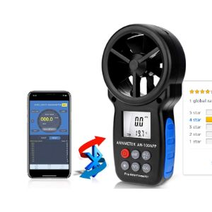 Annmeter Data Speed Meter