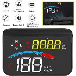 Ikikin Car Speedometer