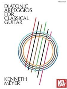 Mel Bay Publications, Inc, classical  guitar arpeggio techniques