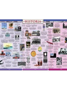 Historia Timelines dunkirk  timelines
