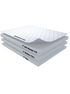Soft Sleeper Visco Elastic Memory Foam mattress pad  truck beds