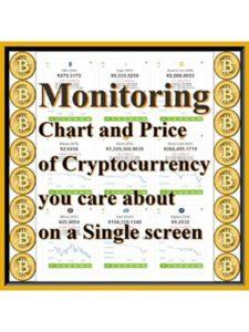 CRAFTec Art chart  blockchain bitcoins