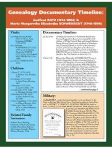 Rio Grande Books genealogy  timelines