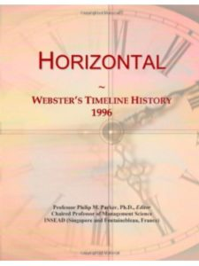 ICON Group International, Inc. horizontal  timelines
