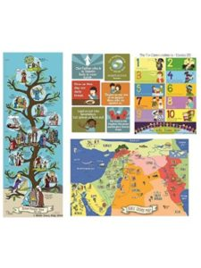 Bible Story Map    kid timelines