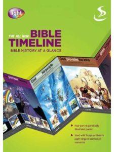 Scripture Union Publishing timeline chart
