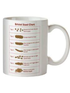 Bristol Stool Chart? medical stool