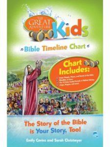 Ascension Press chart timeline  bible histories