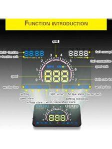 Foreverharbor    driving speed meters