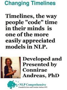 amazon nlp  timelines
