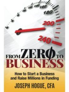 Efficient Alpha    successful startup businesses