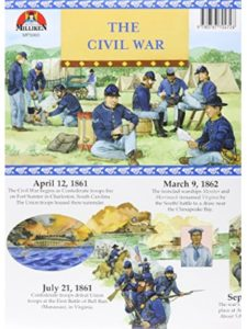 Milliken Publishing    civil war timelines