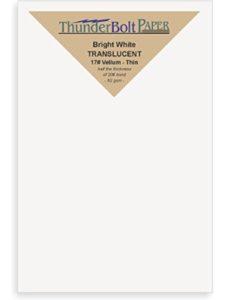 TBP invitation  tissue papers