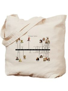 CafePress special education  timelines